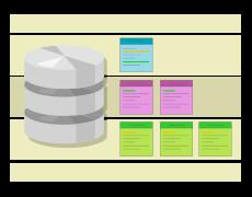 software-slide6-data